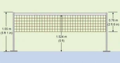 Chiều cao lưới cầu lông tiêu chuẩn quốc tế bạn nên biết