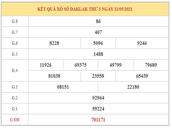 Phân tích KQXSDLK ngày 18/5/2021 dựa trên kết quả kì trước
