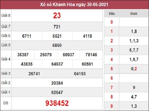 Dự đoán XSKH 02/06/2021