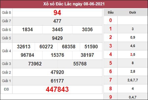 Soi cầu KQXS ĐăkLắc 15/6/2021 chốt lô VIP XSDLK thứ 3