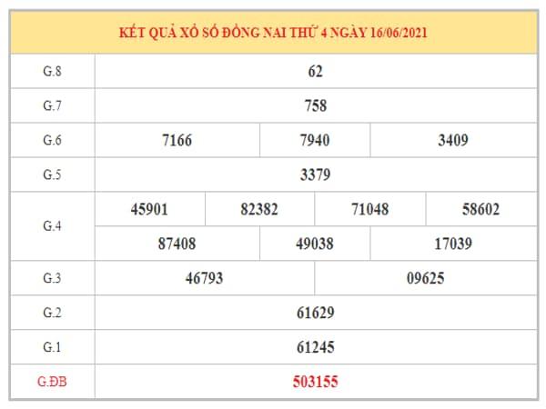 Thống kê KQXSDN ngày 23/6/2021 dựa trên kết quả kì trước