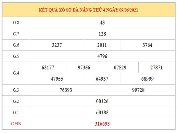 Thống kê KQXSDNG ngày 12/6/2021 dựa trên kết quả kì trước