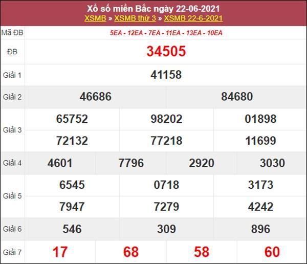 Dự đoán XSMB ngày 23/6/2021 chốt số đẹp miền Bắc thứ 4