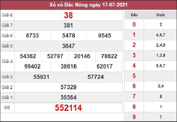 Nhận định KQXS Đắc Nông 24/7/2021 thứ 7 siêu chuẩn