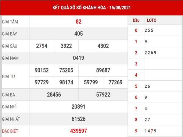 Phân tích KQXS Khánh Hòa thứ 4 ngày 18/8/2021