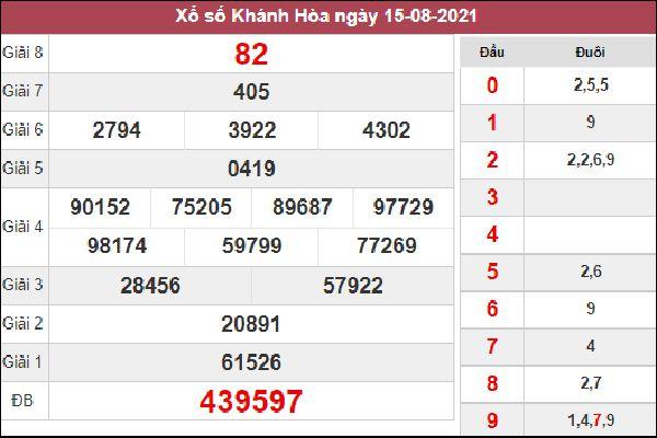 Thống kê KQXSKH 18/8/2021 thứ 4 chốt loto gan Khánh Hoà