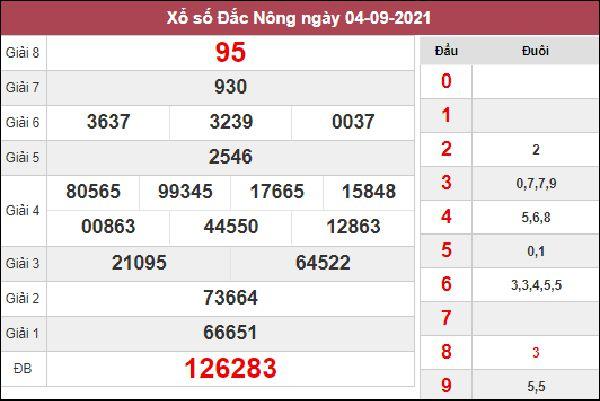 Thống kê XSDNO 11/9/2021 chốt số đẹp giờ vàng cùng cao thủ