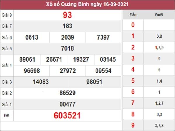 Nhận định XSQB 23-09-2021
