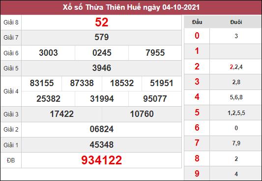 Dự đoán KQXSTTH ngày 11/10/2021 chốt bạch thủ lô thứ 2