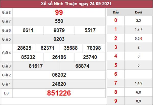 Nhận định KQXS Ninh Thuận 1/10/2021 chuẩn nhất hôm nay